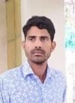 Imamuddin, 18  , Jaipur