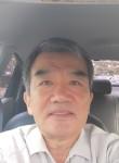 도인석, 60  , Daegu