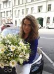 Anna Kundalini, 37, Saint Petersburg