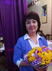 Anzhelika, 53, Uzbekistan, Tashkent