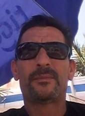 Jose Antonio, 44, Spain, Toledo