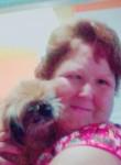 Rosana Noemi, 45  , Neuquen