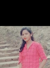 Meghnath, 20, India, Kukatpalli