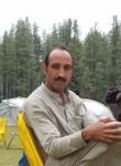 Hameed, 28  , Jalalabad