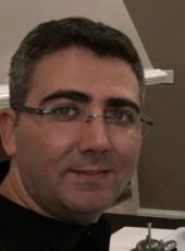 hasan, 35, Turkey, Bursa