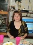 Anastasiya, 34  , Sargatskoye