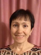 Nadezhda, 60, Russia, Yekaterinburg