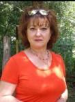 Anzhela, 48  , Buzuluk