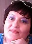 Наина, 57  , Borodino