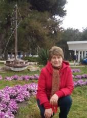 Olga Olyushka, 66, Russia, Krasnodar