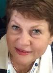 Irina, 55  , Mykolayiv