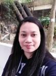 Enelym, 37  , Quezon City