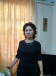 Nina, 70  , Moscow