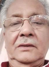 Pradip Kumar Dut, 64, India, Baranagar