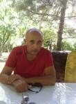 eynur, 58  , Baku