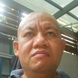 Bert, 41  , Pasig City