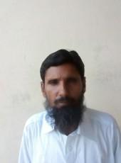 Muhammad, 50, Pakistan, Sargodha