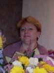 laslamazova