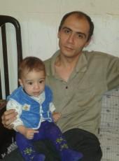 Malik Azimzade, 39, Azerbaijan, Baku