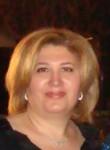 irina, 47  , Brooklyn