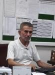 Haider hanif, 60  , Sadiqabad
