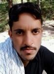 Imran, 18, Karachi