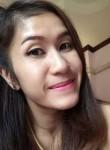 Unknown, 30  , Nong Khai