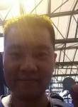 Wangkuanrong, 34, Shanghai