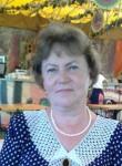 Zinaida , 64  , Orsk