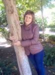 Valentina, 80, Makiyivka