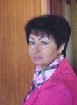 IRINA, 53  , Svetlogorsk
