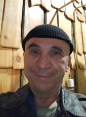 Alexsandr, 42, Russia, Moscow
