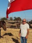 Jose Miguel, 56  , San Bernardino