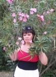 Olya, 41, Luhansk
