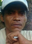 Jose, 46  , Canas