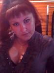 Bagirp, 33  , Kirov (Kirov)