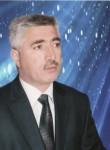 Mirza, 51  , Baku