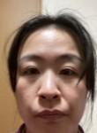 村井由香利です, 30  , Tokyo
