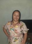 Luana , 25  , Belford Roxo