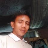 Julmin Isnain, 25  , Jolo