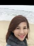 Karen  Lee, 46  , Johor Bahru