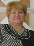 Elena, 53  , Kirov (Kirov)