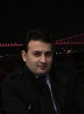 kaptandeniz, 27, Türkiye Cumhuriyeti, Edirne