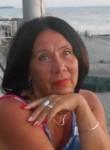 Olga Tyshchenko, 59  , Pugachev