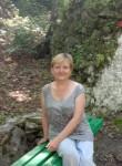 Olga, 51, Penza