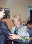 lora, 60, Lviv