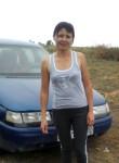 Lyudmila, 37  , Bucharest
