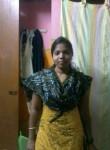 Shani, 24  , Colombo