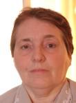 Ирина Тубина - Омск