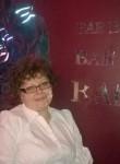Ольга Силкова, 52  , Minsk